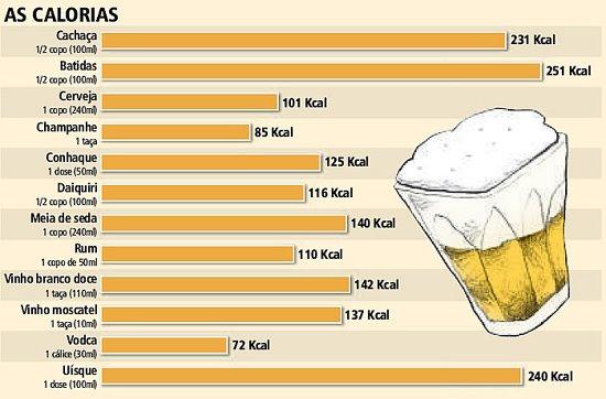 cerveja treinos academia alcool